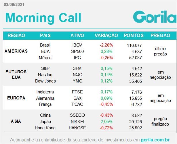 morning call 03-09-21
