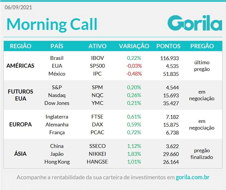 Morning Call 06-09-21