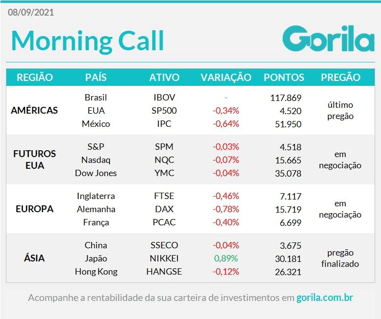 Tabela do Morning Call 08-09-21