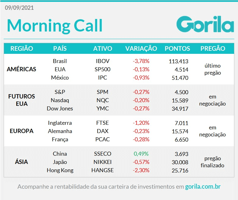 Tabela do Morning Call 09-09-21