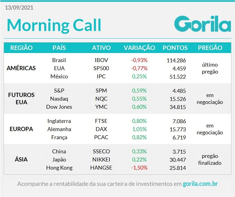 Morning Call 13-09-21