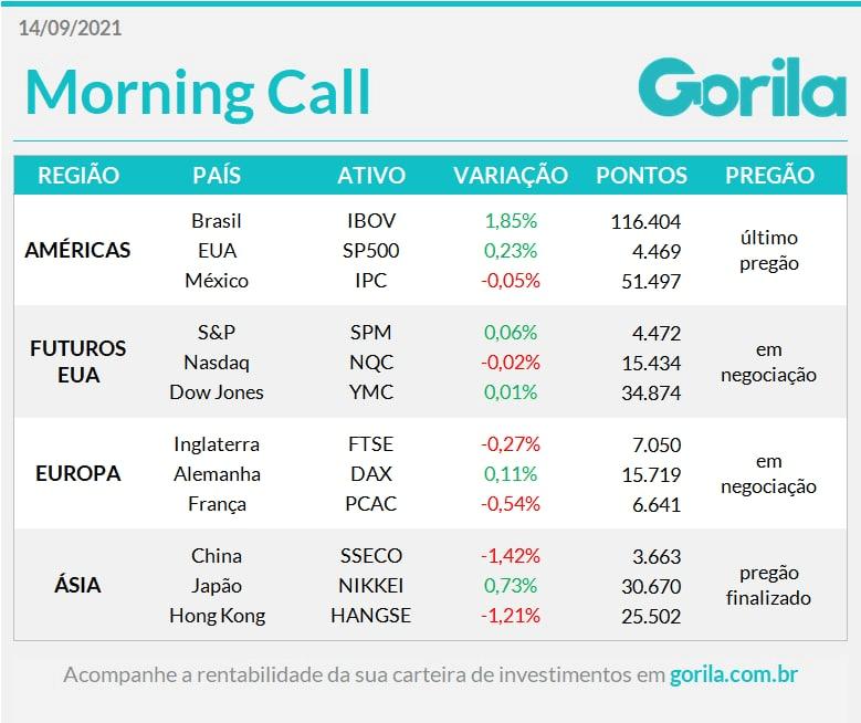 Tabela do Morning Call 14-09-21