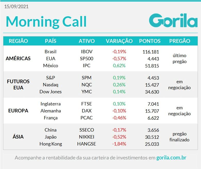 Tabela do Morning Call 15-09-21
