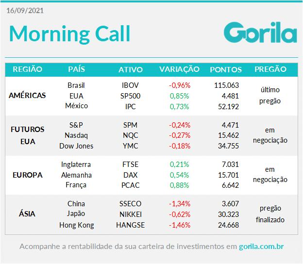 Tabela do Morning Call 16-09-21